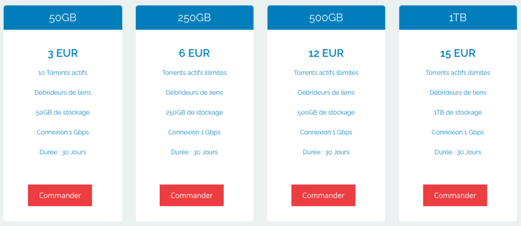 Offres seedbox Cessfull